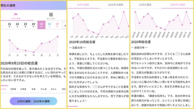 星ひとみ 天星タイプ 違う アプリ 運勢グラフ タイプ別 診断 見方